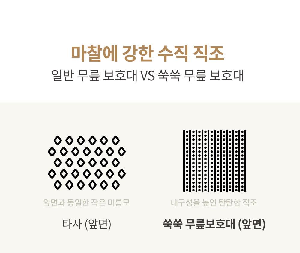 아띠빠스 X 베베펄스 쑥쑥 무릎보호대